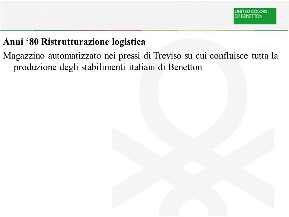 Anni '80 Ristrutturazione logistica Magazzino automatizzato nei pressi di Treviso su cui confluisce tutta la produzione degli stabilimenti italiani di Benetton