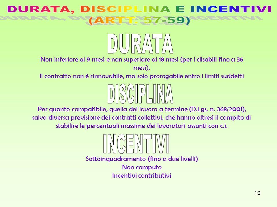 DURATA, DISCIPLINA E INCENTIVI (ARTT. 57-59) DURATA