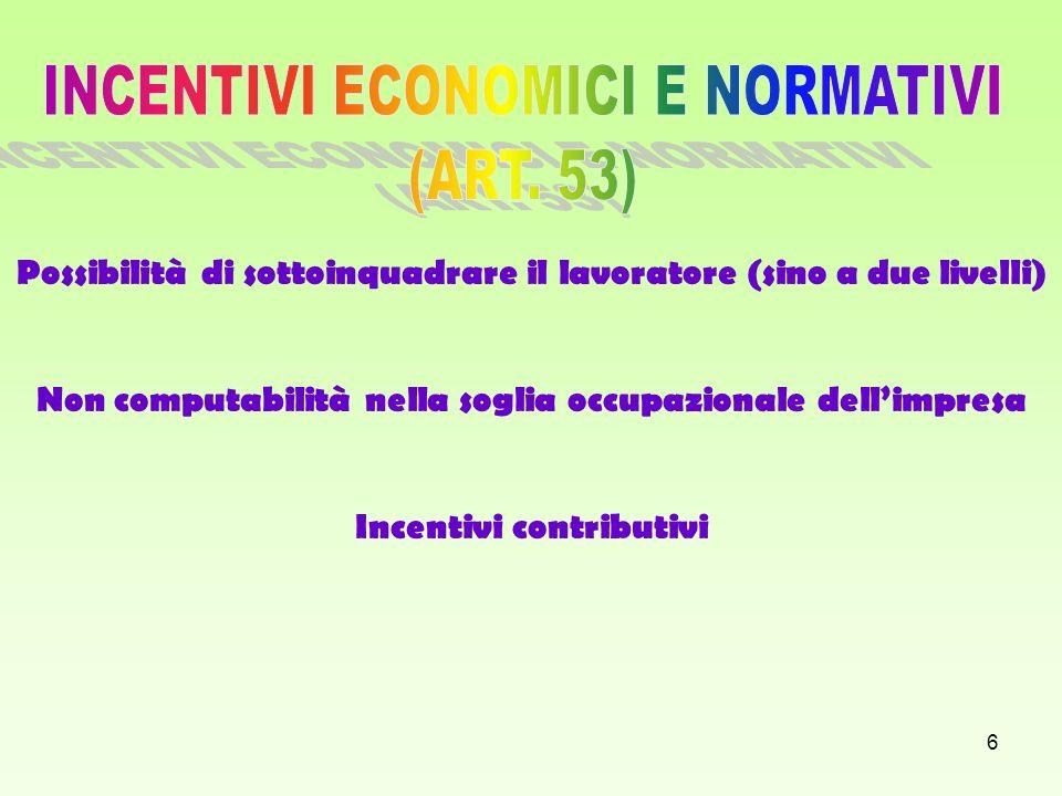 INCENTIVI ECONOMICI E NORMATIVI (ART. 53)