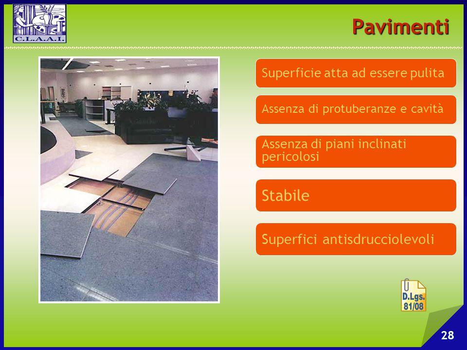 Pavimenti Stabile Superfici antisdrucciolevoli