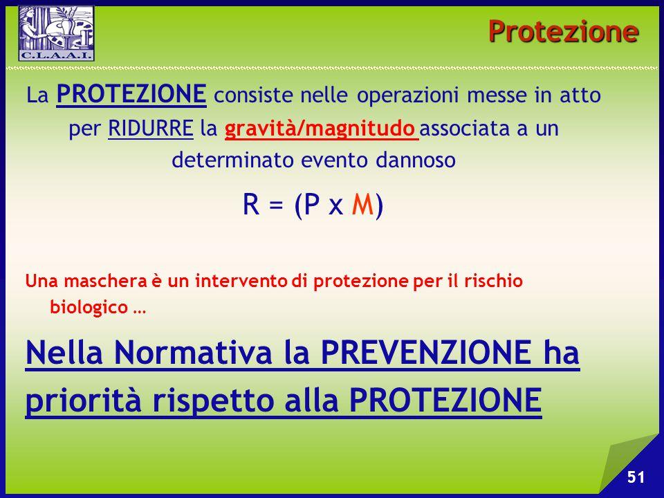 Nella Normativa la PREVENZIONE ha priorità rispetto alla PROTEZIONE