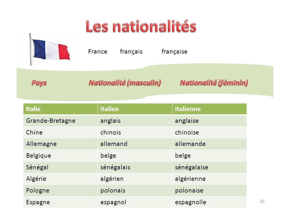 Les nationalités Pays Nationalité (masculin) Nationalité (féminin)