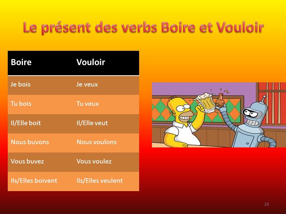 Le présent des verbs Boire et Vouloir