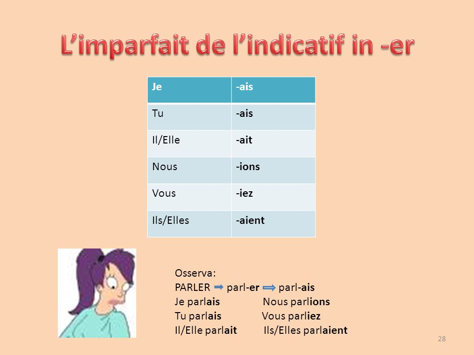 L'imparfait de l'indicatif in -er