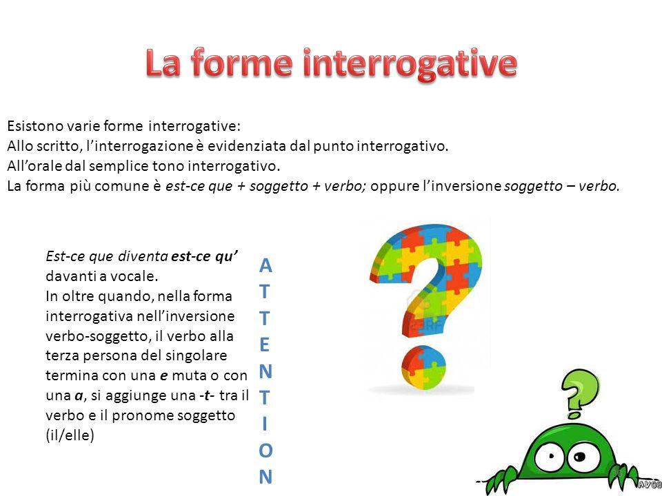 La forme interrogative