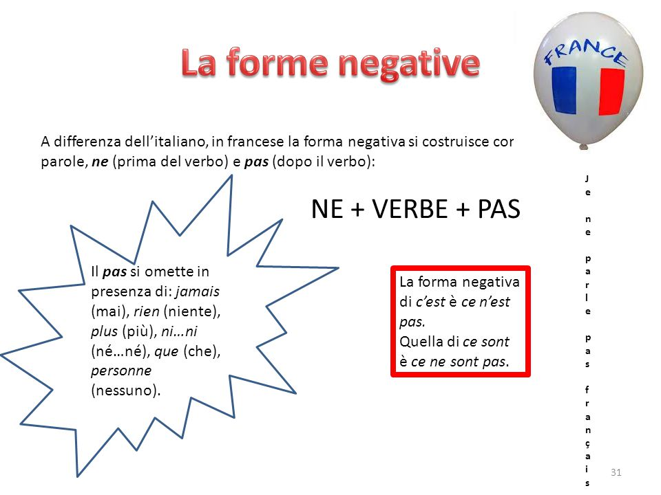 La forme negative NE + VERBE + PAS