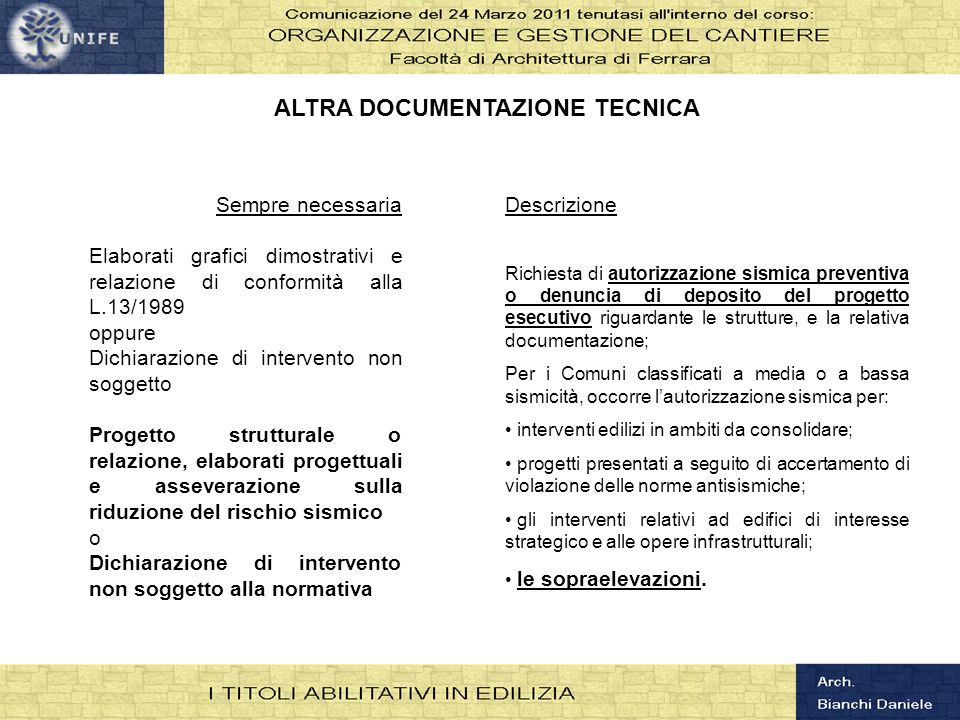 ALTRA DOCUMENTAZIONE TECNICA