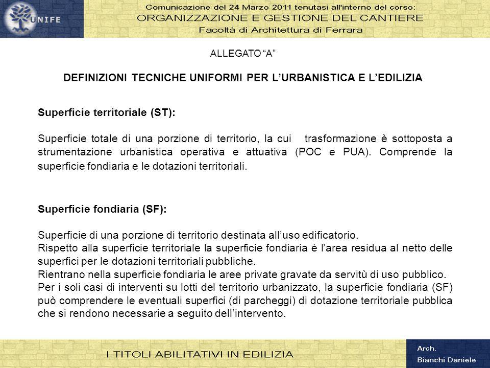 DEFINIZIONI TECNICHE UNIFORMI PER L'URBANISTICA E L'EDILIZIA