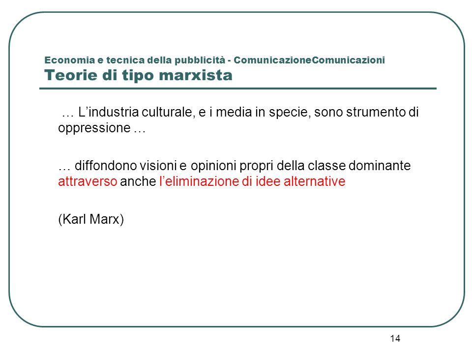 Economia e tecnica della pubblicità - ComunicazioneComunicazioni Teorie di tipo marxista