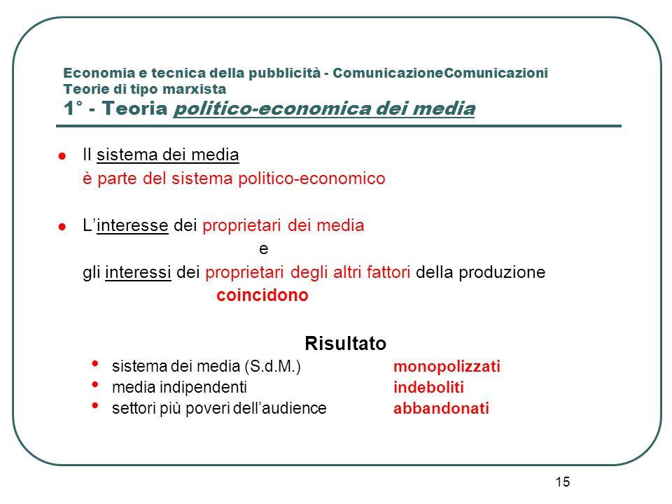 Risultato Il sistema dei media è parte del sistema politico-economico