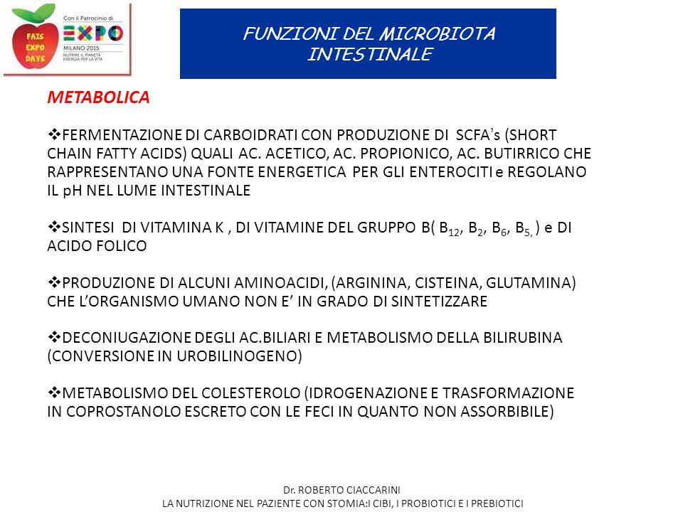 FUNZIONI DEL MICROBIOTA INTESTINALE