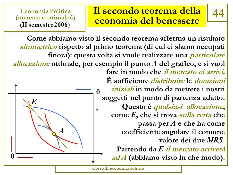 Il secondo teorema della economia del benessere