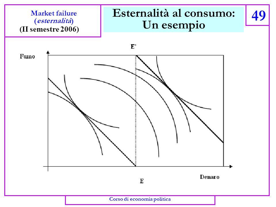 Esternalità al consumo: Un esempio