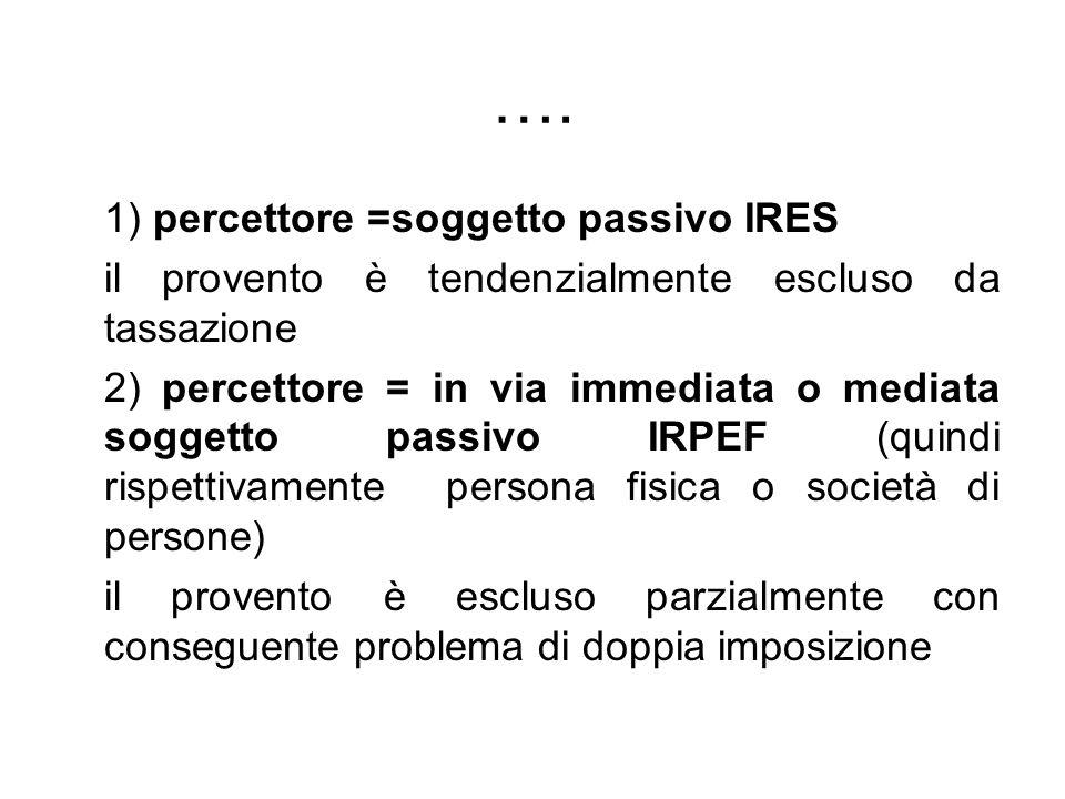 …. 1) percettore =soggetto passivo IRES