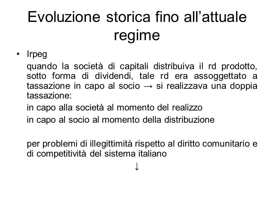 Evoluzione storica fino all'attuale regime