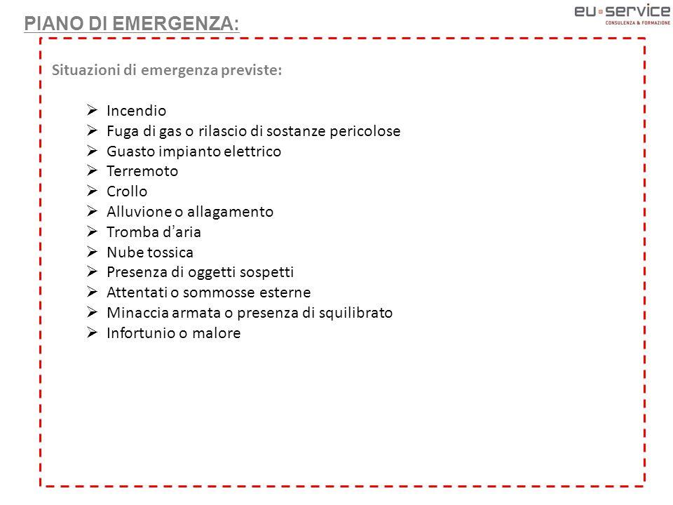 PIANO DI EMERGENZA: Situazioni di emergenza previste: Incendio