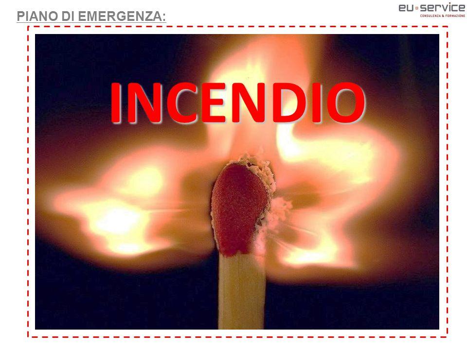 INCENDIO PIANO DI EMERGENZA: