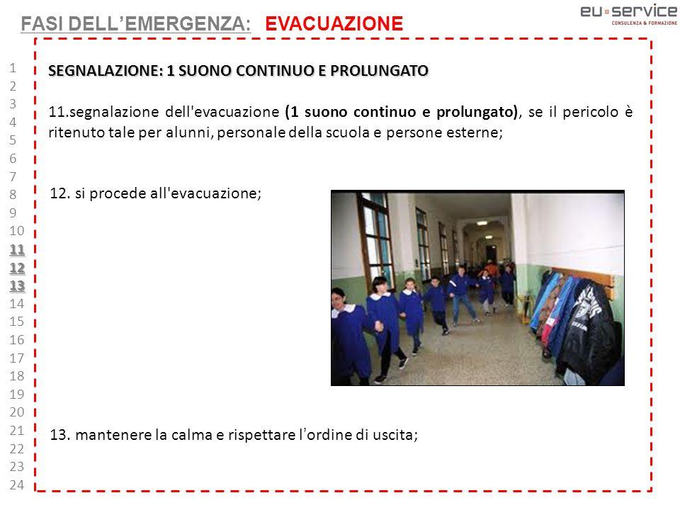 FASI DELL'EMERGENZA: EVACUAZIONE