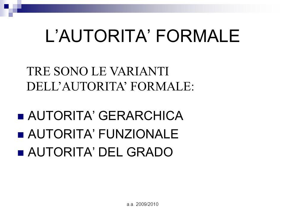 L'AUTORITA' FORMALE TRE SONO LE VARIANTI DELL'AUTORITA' FORMALE: