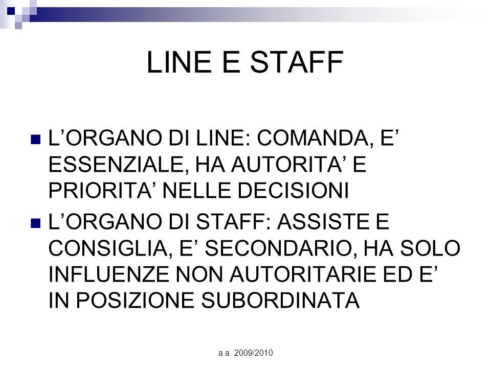 LINE E STAFF L'ORGANO DI LINE: COMANDA, E' ESSENZIALE, HA AUTORITA' E PRIORITA' NELLE DECISIONI.