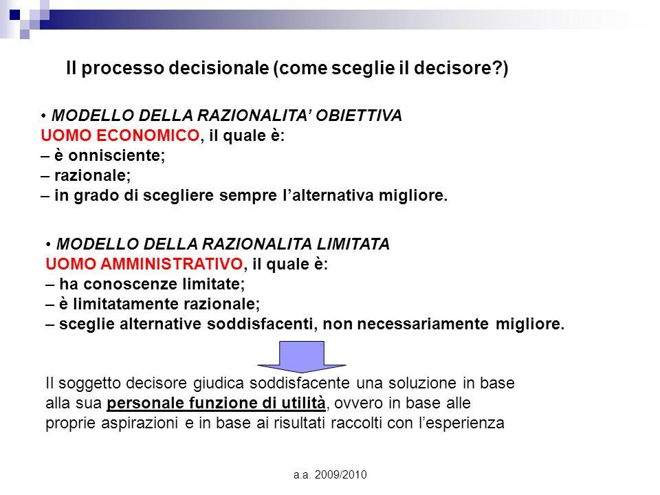 Il processo decisionale (come sceglie il decisore )