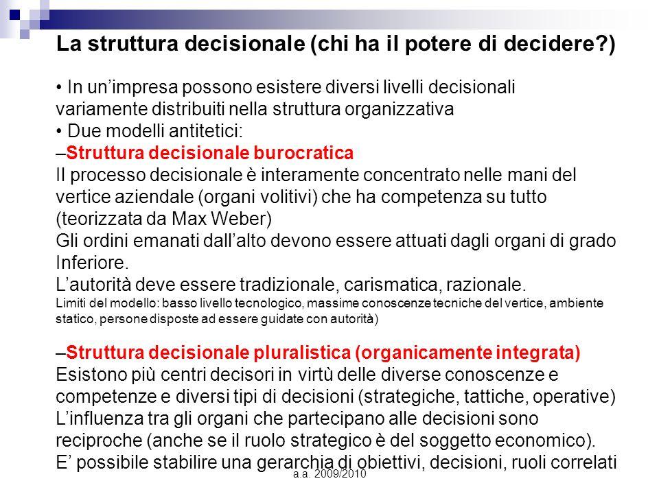 La struttura decisionale (chi ha il potere di decidere )