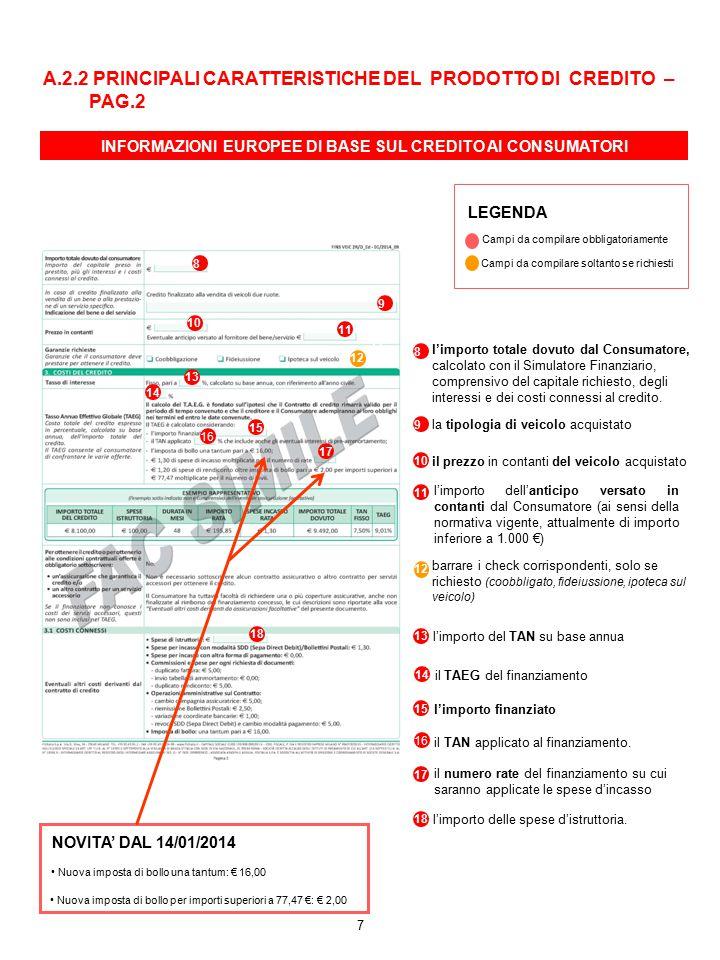 INFORMAZIONI EUROPEE DI BASE SUL CREDITO AI CONSUMATORI