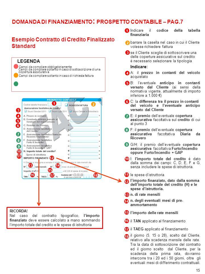 DOMANDA DI FINANZIAMENTO: PROSPETTO CONTABILE – PAG.7