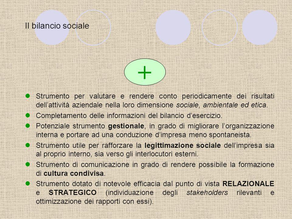 Il bilancio sociale+