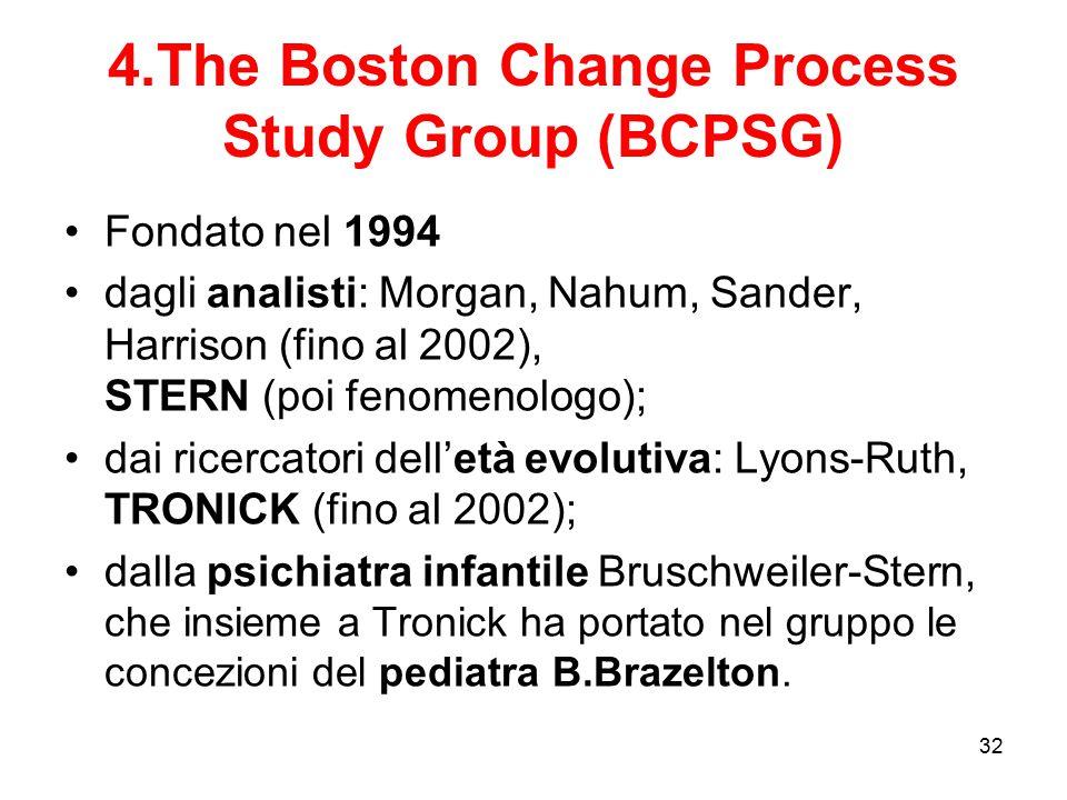 4.The Boston Change Process Study Group (BCPSG)