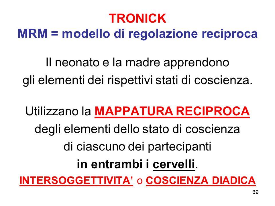 TRONICK MRM = modello di regolazione reciproca