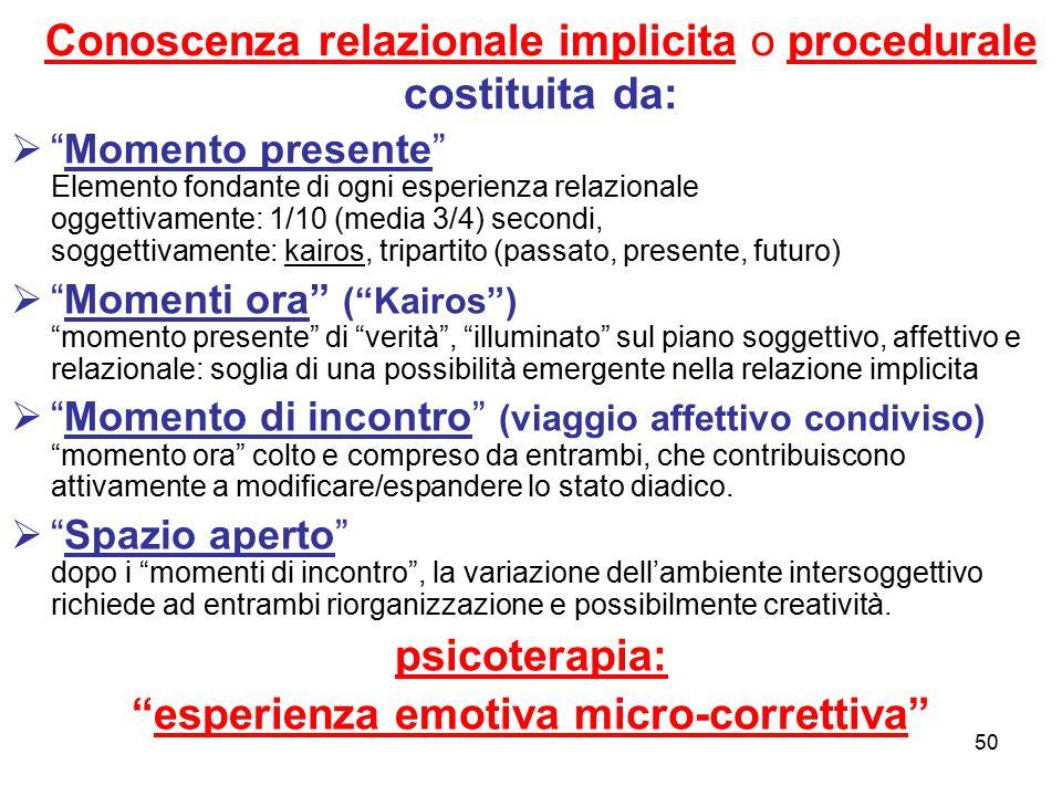 Conoscenza relazionale implicita o procedurale costituita da: