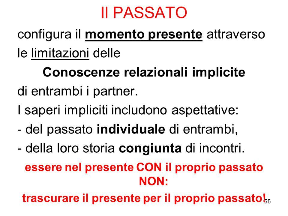 Il PASSATO configura il momento presente attraverso