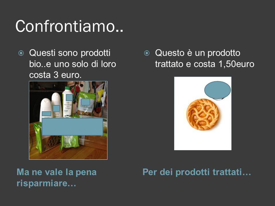 Confrontiamo.. Questi sono prodotti bio..e uno solo di loro costa 3 euro. Questo è un prodotto trattato e costa 1,50euro.