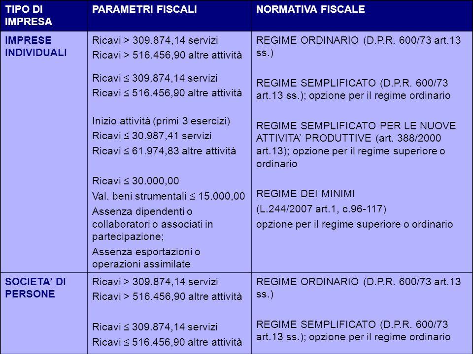 Ricavi > 516.456,90 altre attività Ricavi ≤ 309.874,14 servizi
