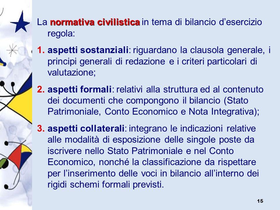 La normativa civilistica in tema di bilancio d'esercizio regola: