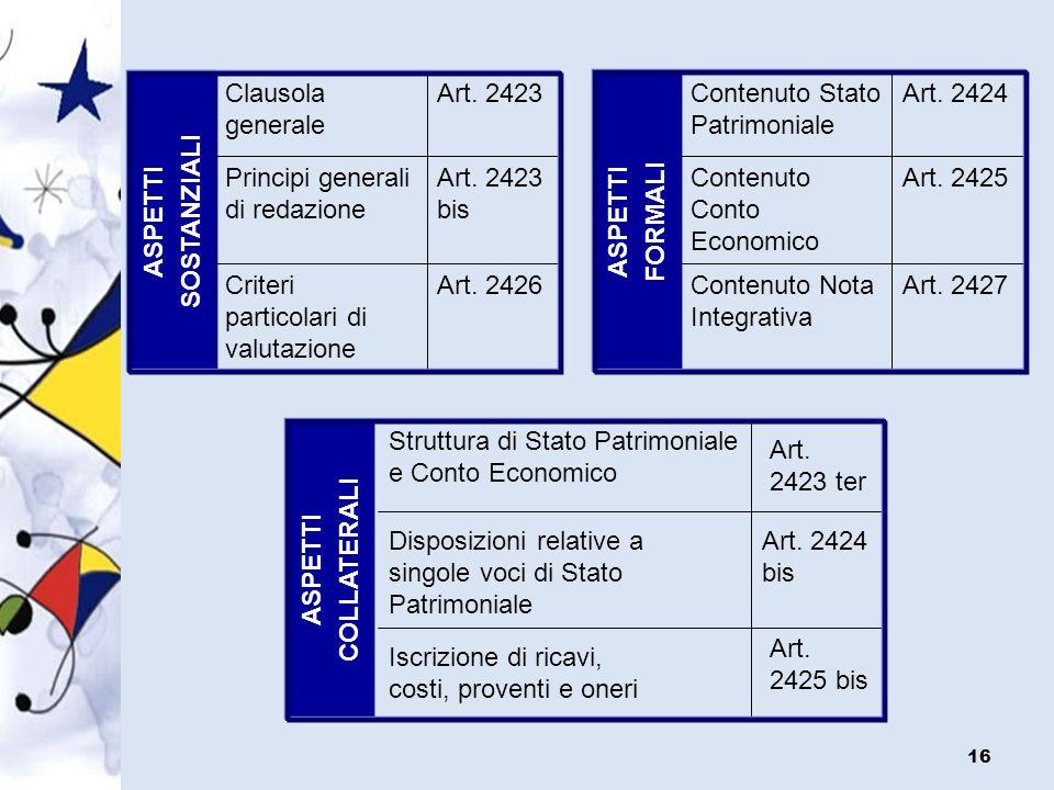 ASPETTI SOSTANZIALI Art. 2426. Criteri particolari di valutazione. Art. 2423 bis. Principi generali di redazione.