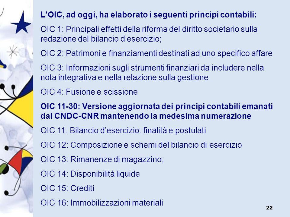 L'OIC, ad oggi, ha elaborato i seguenti principi contabili: