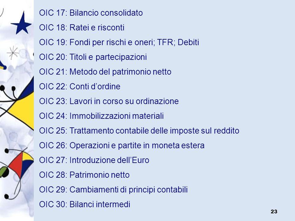 OIC 17: Bilancio consolidato