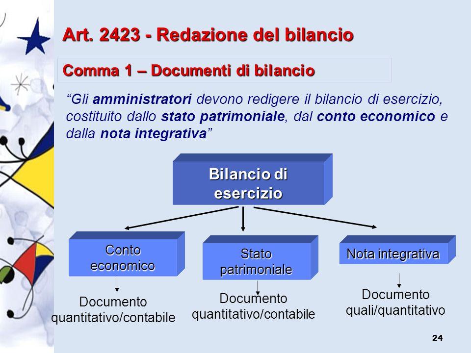 Art. 2423 - Redazione del bilancio