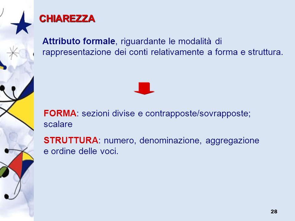 CHIAREZZA Attributo formale, riguardante le modalità di rappresentazione dei conti relativamente a forma e struttura.