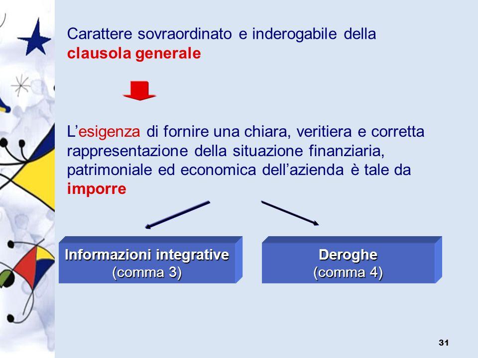 Informazioni integrative (comma 3)