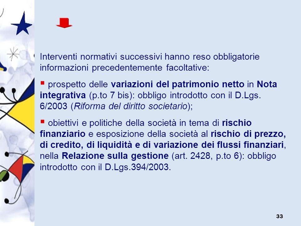 Interventi normativi successivi hanno reso obbligatorie informazioni precedentemente facoltative: