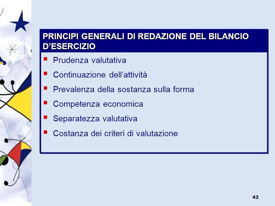 Prudenza valutativaContinuazione dell'attività. Prevalenza della sostanza sulla forma. Competenza economica.