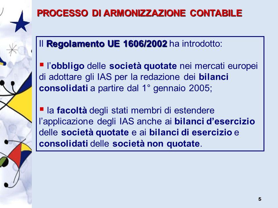 PROCESSO DI ARMONIZZAZIONE CONTABILE