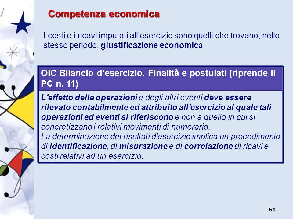 Competenza economicaI costi e i ricavi imputati all'esercizio sono quelli che trovano, nello stesso periodo, giustificazione economica.