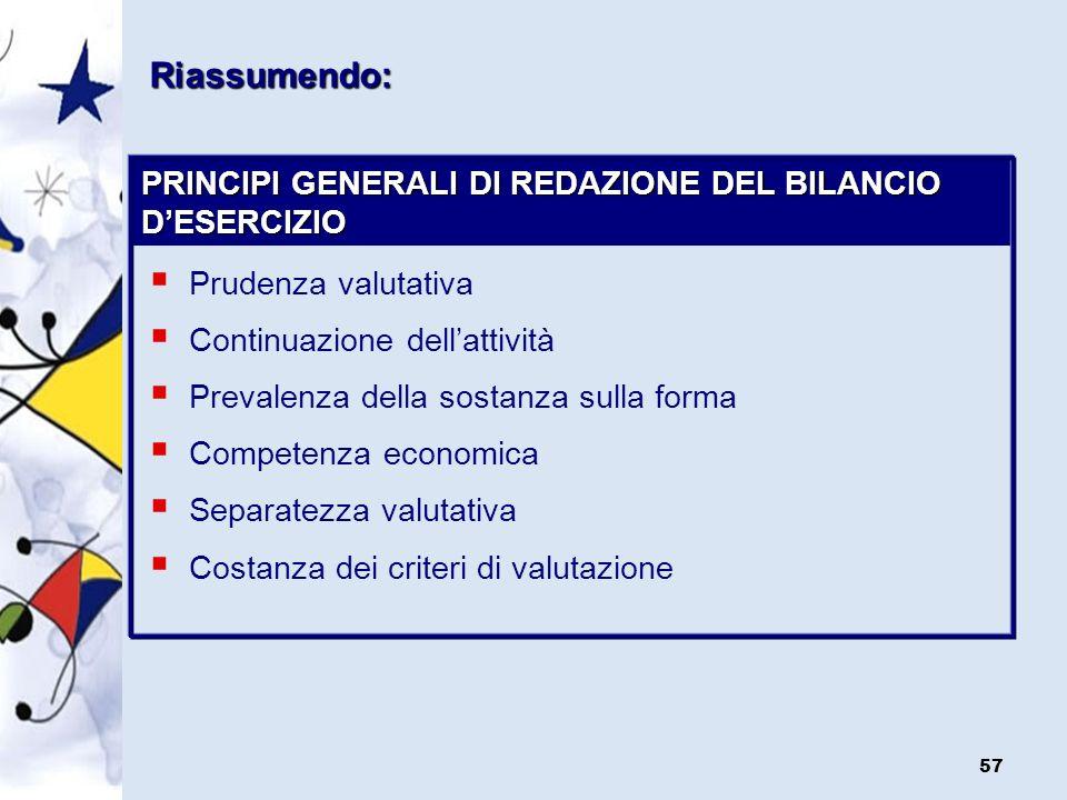 Riassumendo: PRINCIPI GENERALI DI REDAZIONE DEL BILANCIO D'ESERCIZIO