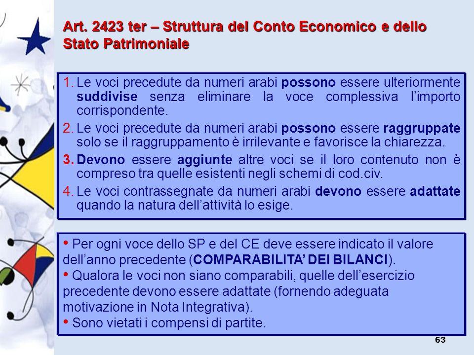 Art. 2423 ter – Struttura del Conto Economico e dello Stato Patrimoniale