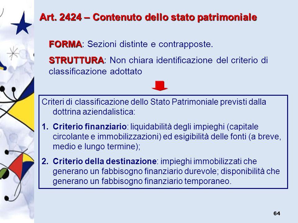 Art. 2424 – Contenuto dello stato patrimoniale