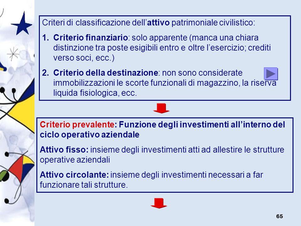Criteri di classificazione dell'attivo patrimoniale civilistico: